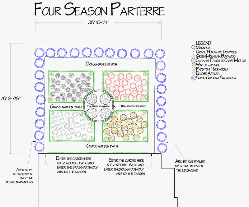 4 season parterre garden drawing
